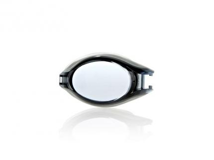 Pulse Optical Lens(UK)